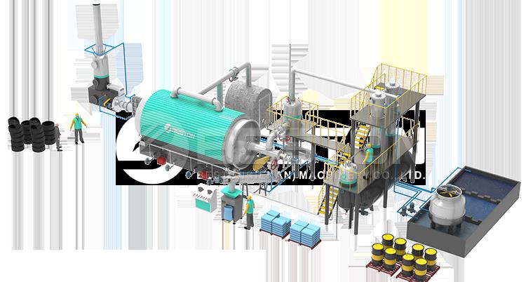 Design of Pyrolysis Plant